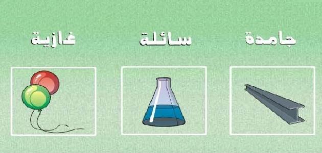 الحالة الصلبة والسائلة والغازية موقع مصادر