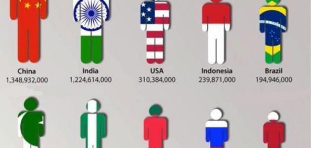 ما هي أكبر دولة من حيث عدد السكان موقع مصادر