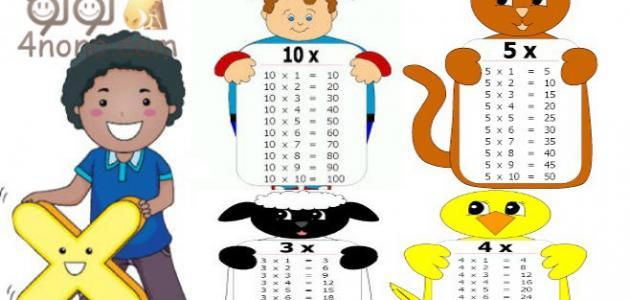 طريقة تعليم جدول الضرب بسهولة للأطفال موقع مصادر