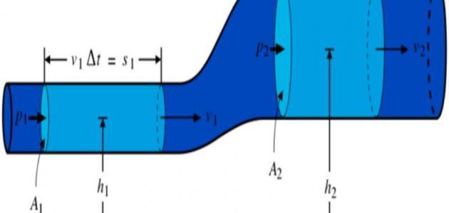 معادلة برنولي موقع مصادر