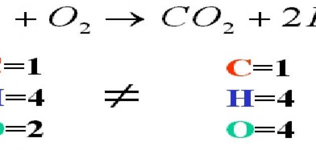 بحث عن الهيدروكربونات وأهميتها