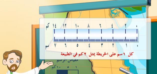 تعريف مقياس الرسم موقع مصادر